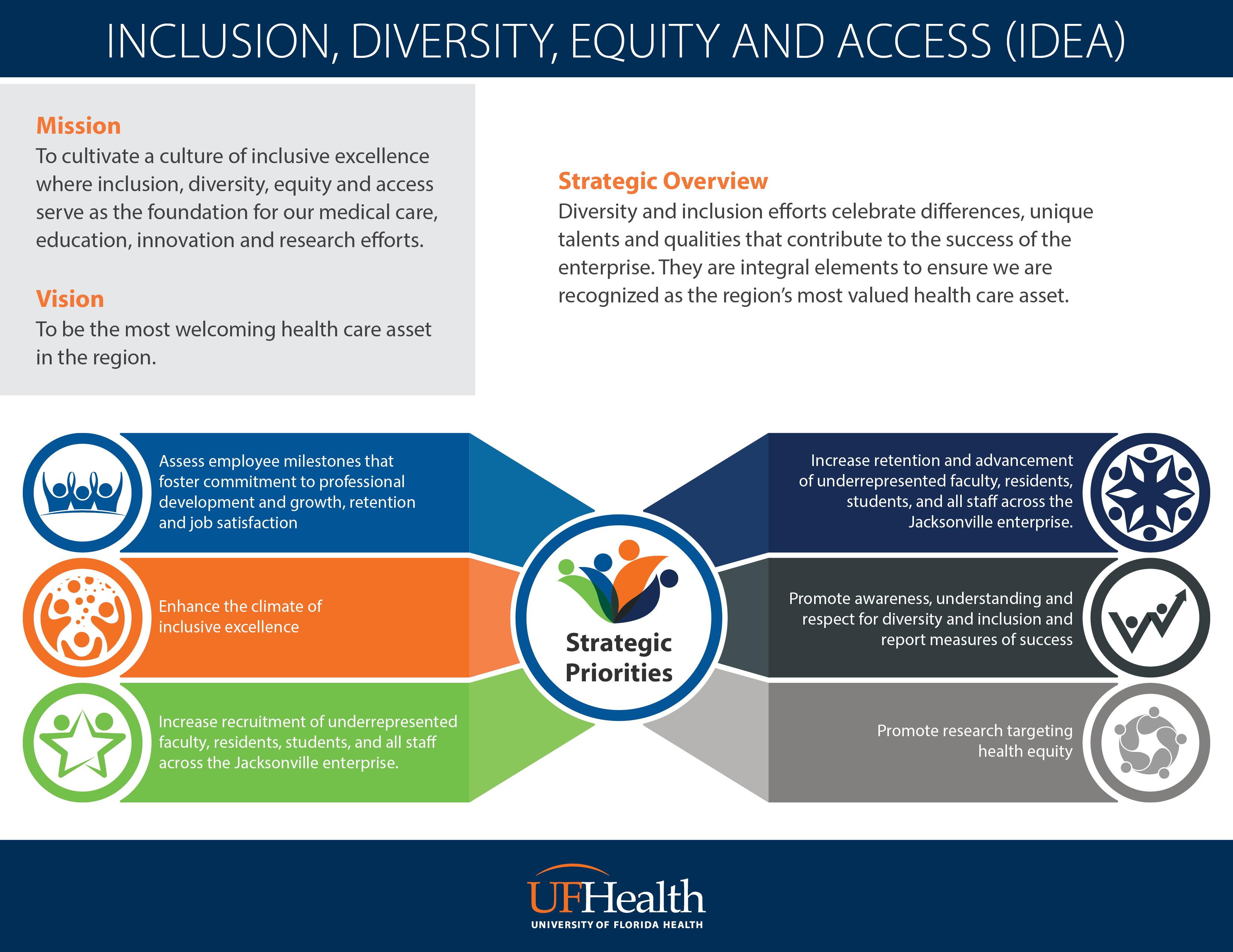 Diversity-Inclusion-Handout-2020